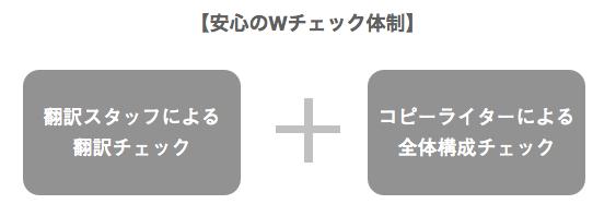 スクリーンショット 2015-09-11 10.53.34